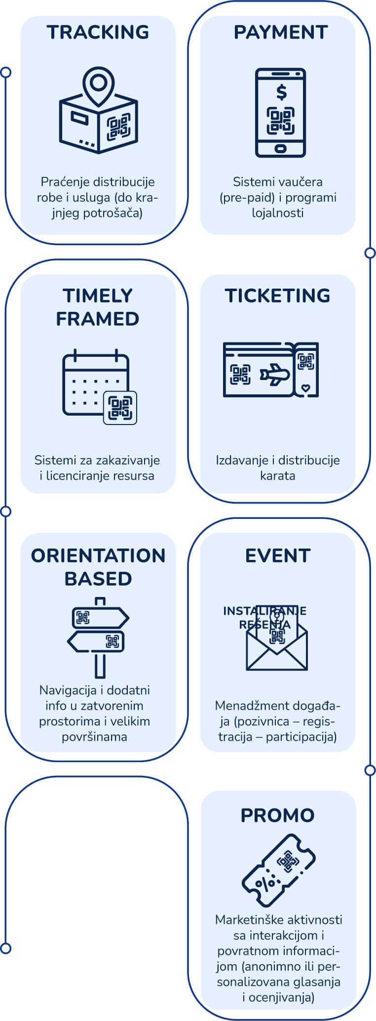 SQRE-upotreba-platforme-mobile (1)