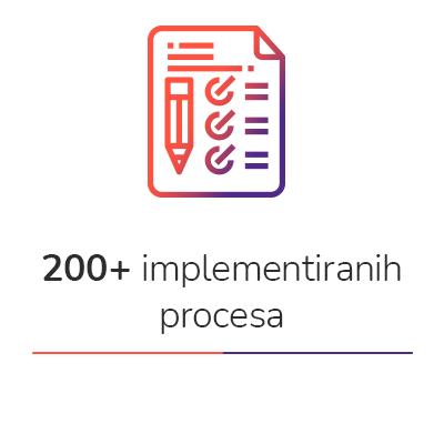 200+implementiranih-procesa